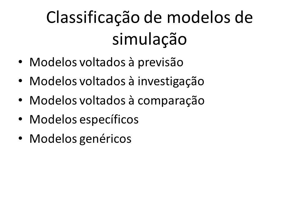 Classificação de modelos de simulação
