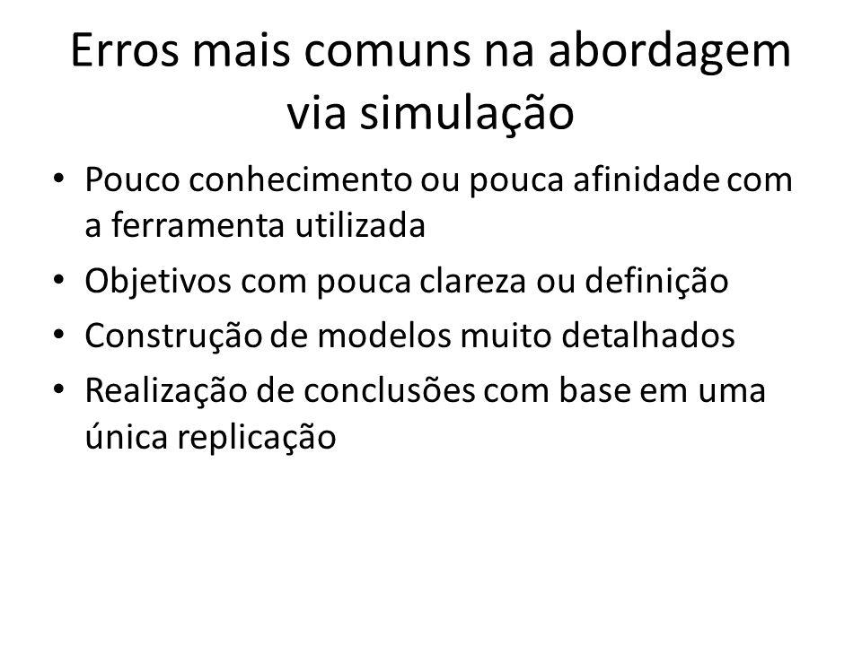 Erros mais comuns na abordagem via simulação