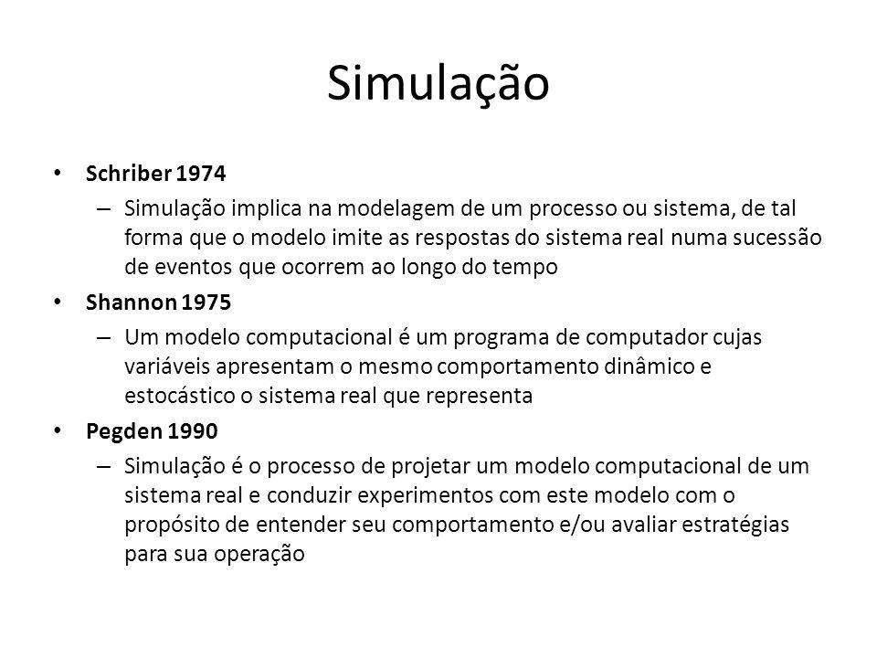 Simulação Schriber 1974.