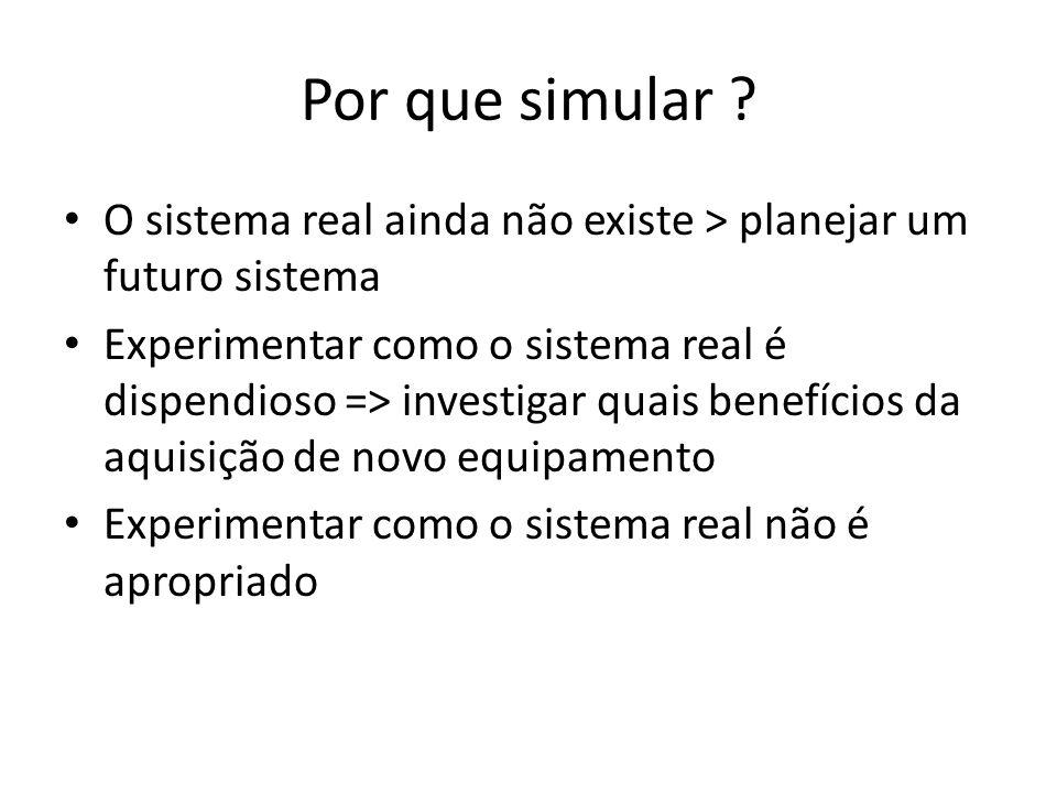 Por que simular O sistema real ainda não existe > planejar um futuro sistema.