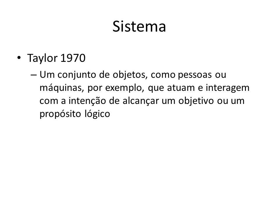 Sistema Taylor 1970.