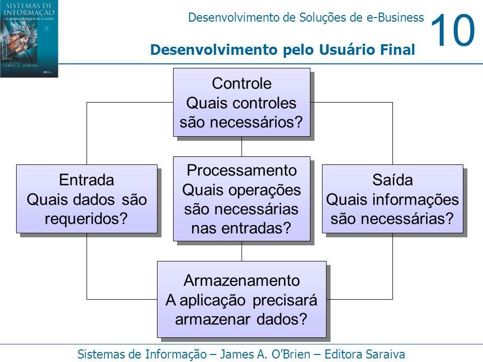 Controle Quais controles são necessários Processamento