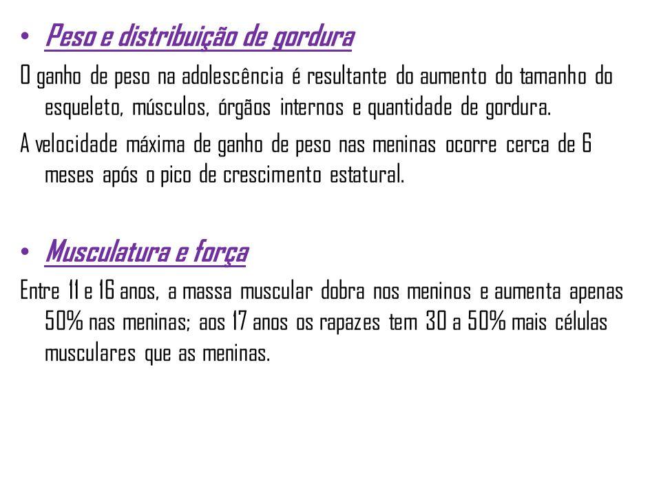 Peso e distribuição de gordura