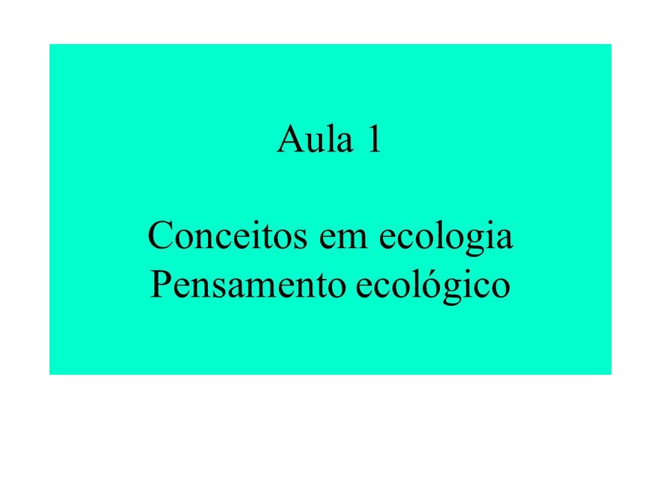 Aula 1 Conceitos em ecologia Pensamento ecológico