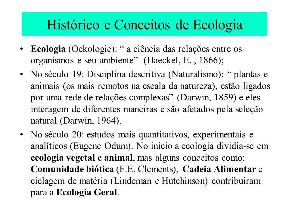 Histórico e Conceitos de Ecologia