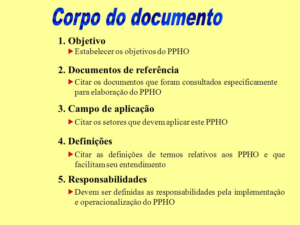 Corpo do documento 1. Objetivo 2. Documentos de referência