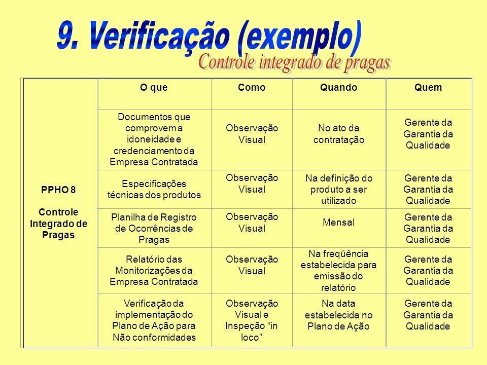 9. Verificação (exemplo) Controle integrado de pragas
