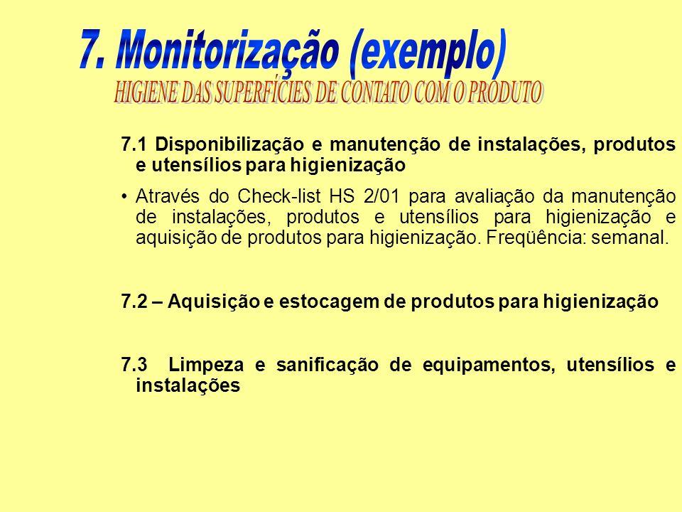 7. Monitorização (exemplo)