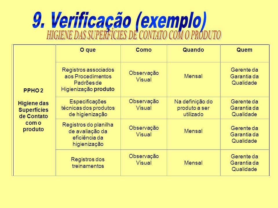 9. Verificação (exemplo)