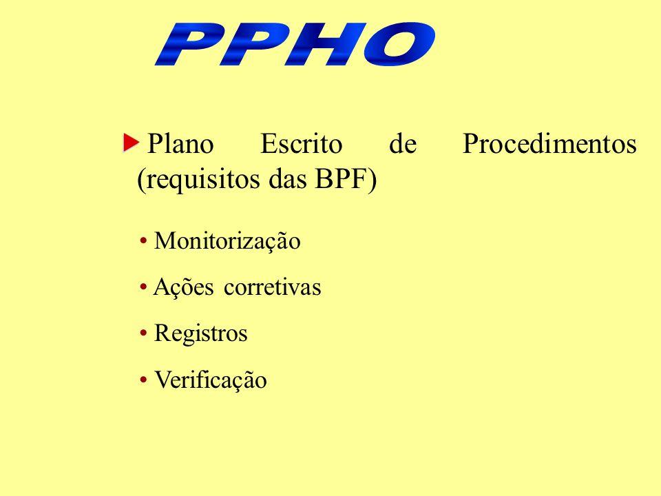 PPHO Plano Escrito de Procedimentos (requisitos das BPF) Monitorização