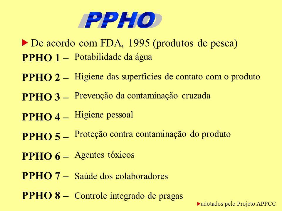 PPHO PPHO De acordo com FDA, 1995 (produtos de pesca) PPHO 1 –
