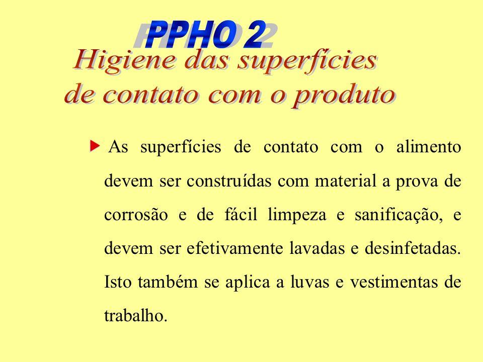 Higiene das superfícies de contato com o produto