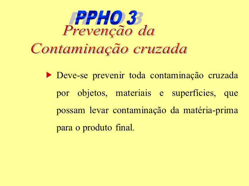 PPHO 3 PPHO 3 Prevenção da Contaminação cruzada