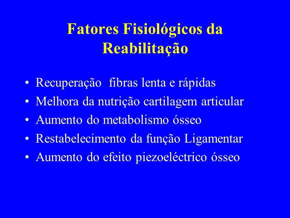 Fatores Fisiológicos da Reabilitação