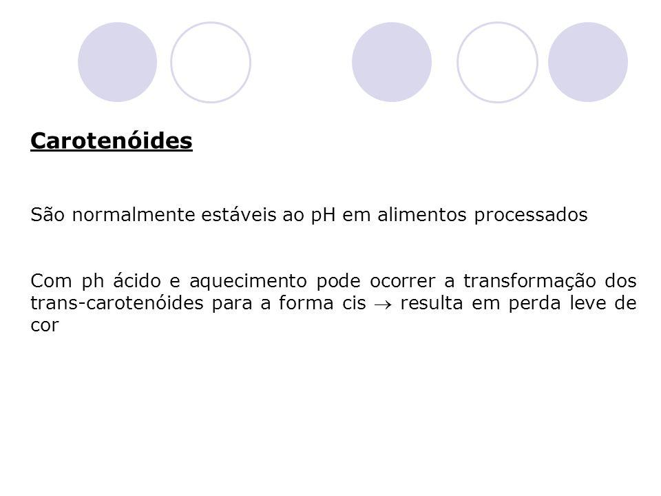 Carotenóides São normalmente estáveis ao pH em alimentos processados