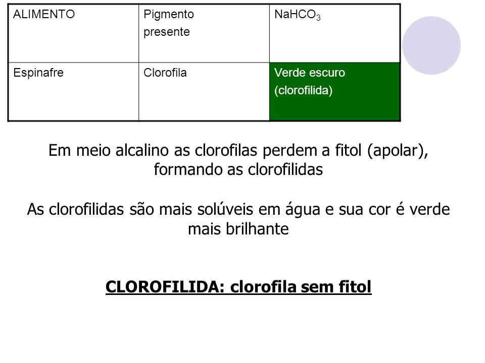 CLOROFILIDA: clorofila sem fitol