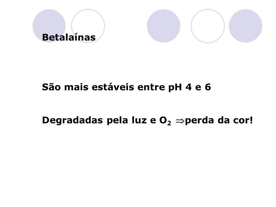Betalaínas São mais estáveis entre pH 4 e 6 Degradadas pela luz e O2 perda da cor!