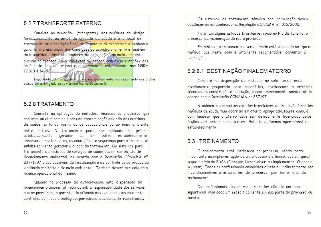 5.2.8.1 DESTINAÇÃO FINAL EM ATERRO
