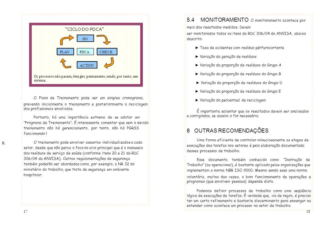 r5.4 MONITORAMENTO O monitoramento acontece por meio dos resultados medidos. Devem. CICLO DO PDCA