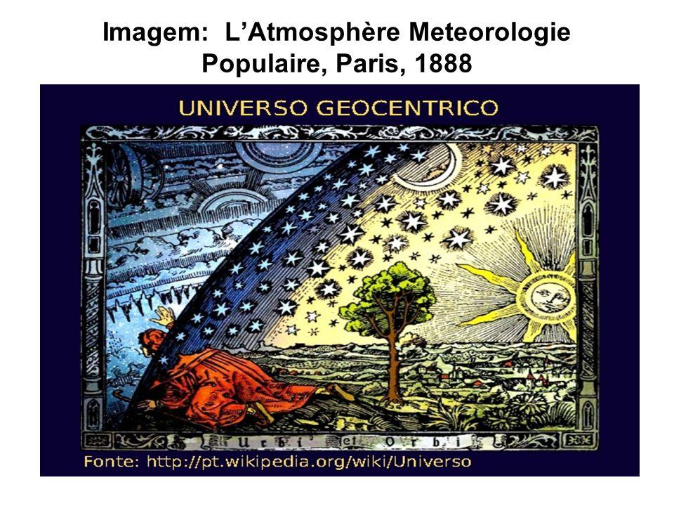 Imagem: L'Atmosphère Meteorologie Populaire, Paris, 1888