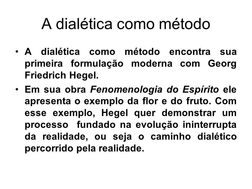 A dialética como método