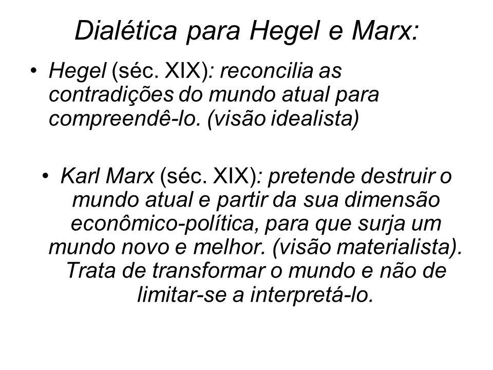 Dialética para Hegel e Marx: