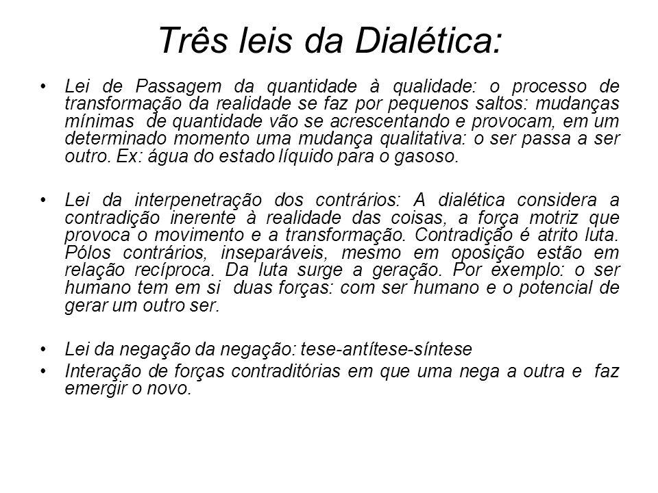 Três leis da Dialética: