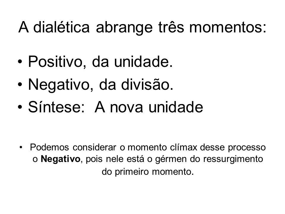 A dialética abrange três momentos: