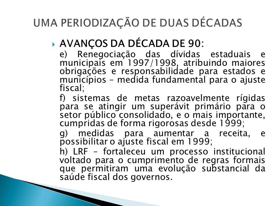 UMA PERIODIZAÇÃO DE DUAS DÉCADAS