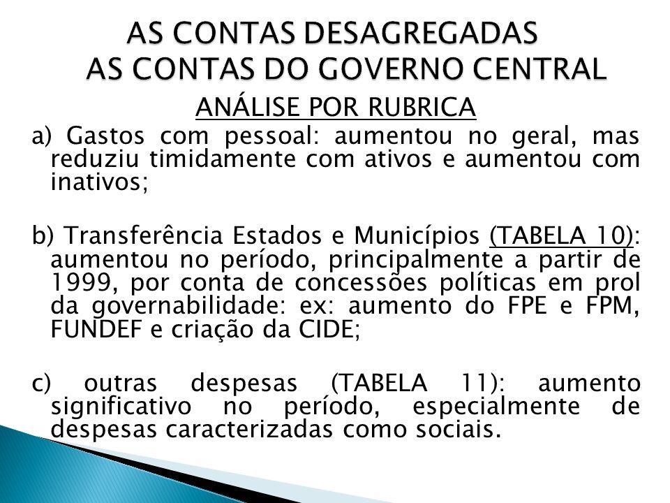AS CONTAS DESAGREGADAS AS CONTAS DO GOVERNO CENTRAL