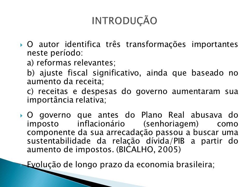 INTRODUÇÃO O autor identifica três transformações importantes neste período: a) reformas relevantes;