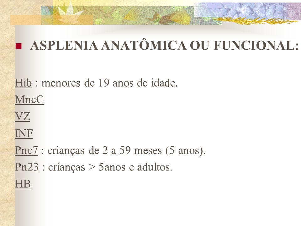 ASPLENIA ANATÔMICA OU FUNCIONAL: