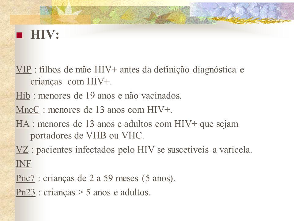 HIV: VIP : filhos de mãe HIV+ antes da definição diagnóstica e crianças com HIV+. Hib : menores de 19 anos e não vacinados.