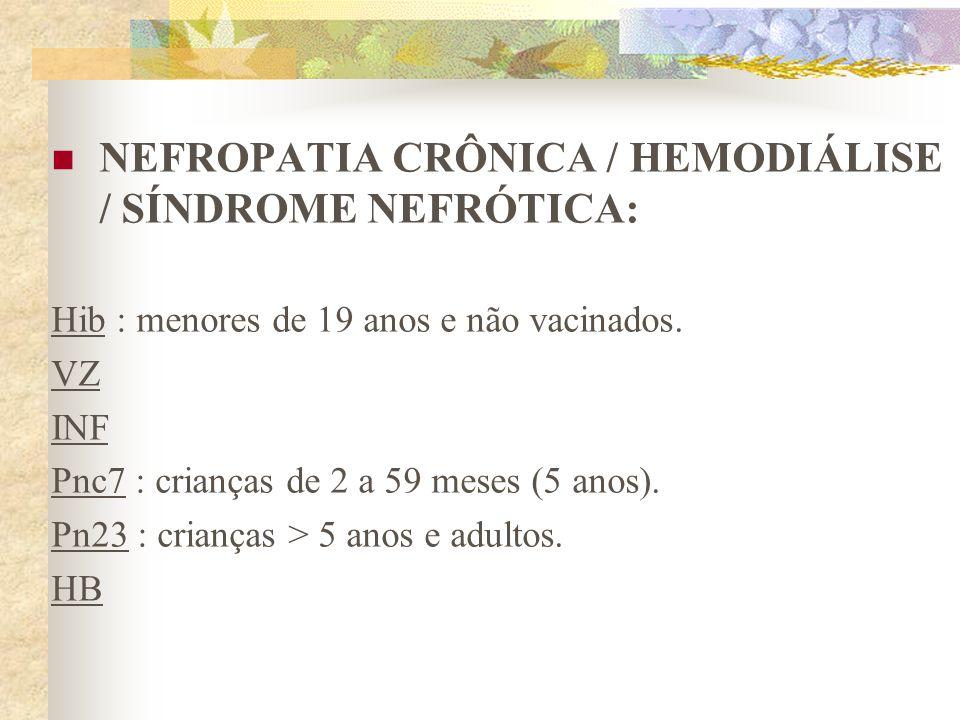NEFROPATIA CRÔNICA / HEMODIÁLISE / SÍNDROME NEFRÓTICA: