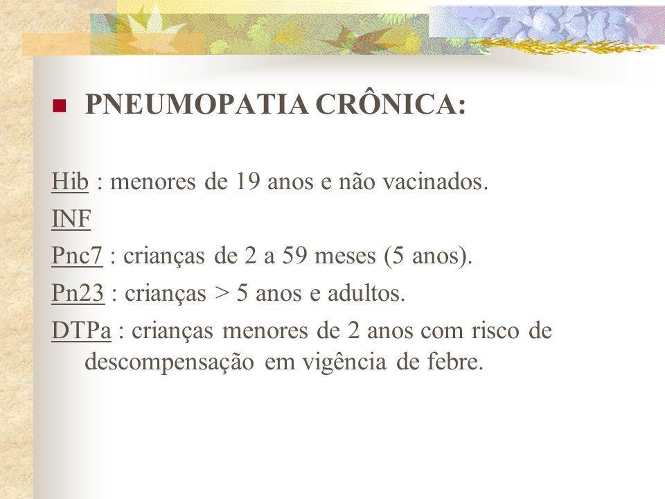 PNEUMOPATIA CRÔNICA: Hib : menores de 19 anos e não vacinados. INF