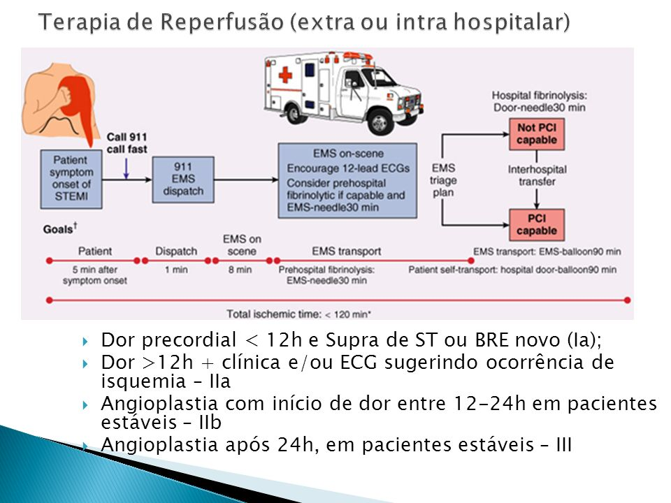 Terapia de Reperfusão (extra ou intra hospitalar)