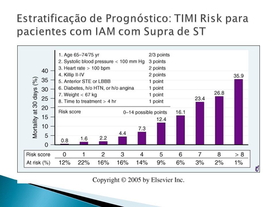 Estratificação de Prognóstico: TIMI Risk para pacientes com IAM com Supra de ST