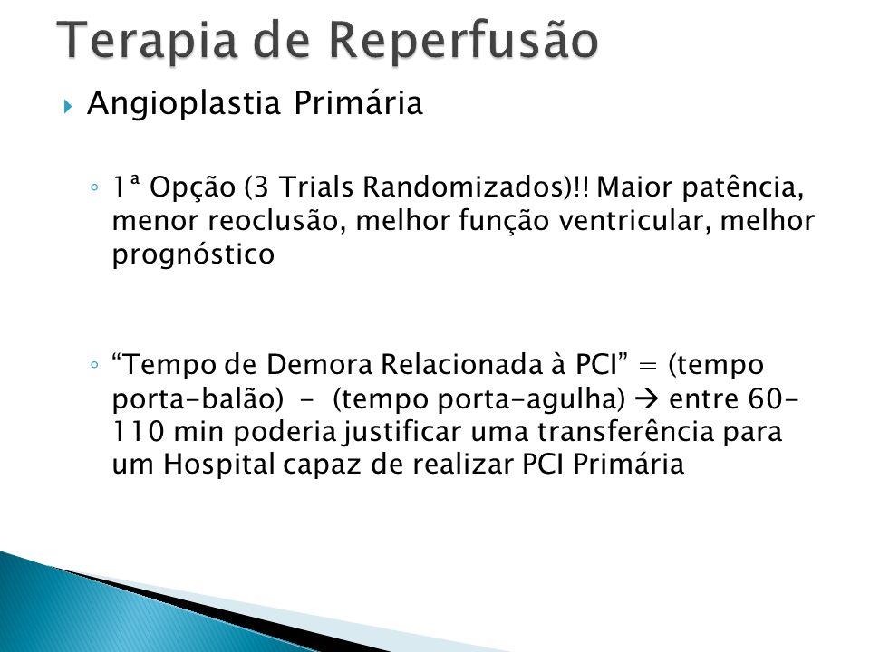 Terapia de Reperfusão Angioplastia Primária