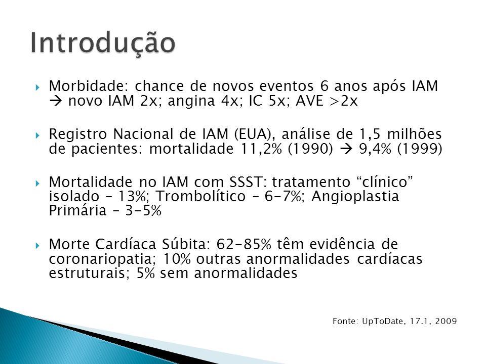 Introdução Morbidade: chance de novos eventos 6 anos após IAM  novo IAM 2x; angina 4x; IC 5x; AVE >2x.