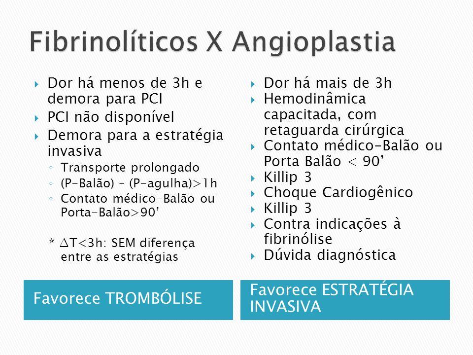 Fibrinolíticos X Angioplastia