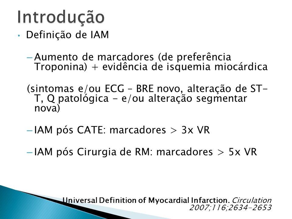 Introdução Definição de IAM