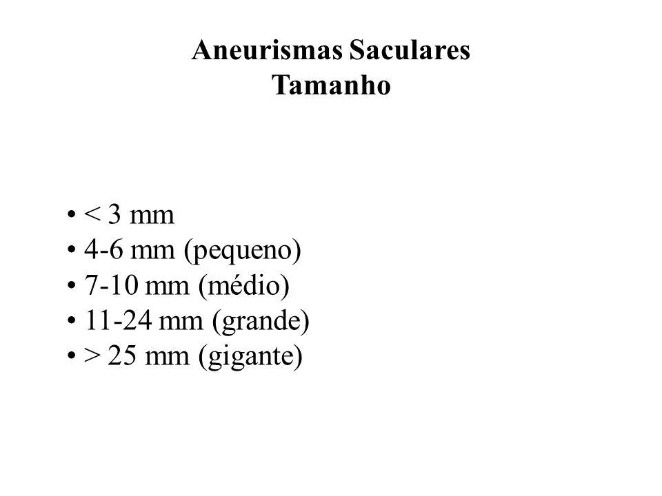 Aneurismas Saculares Tamanho. < 3 mm.