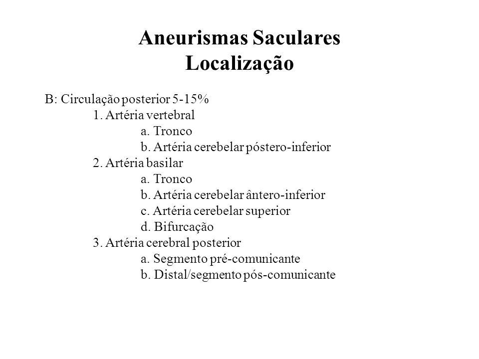 Aneurismas Saculares Localização