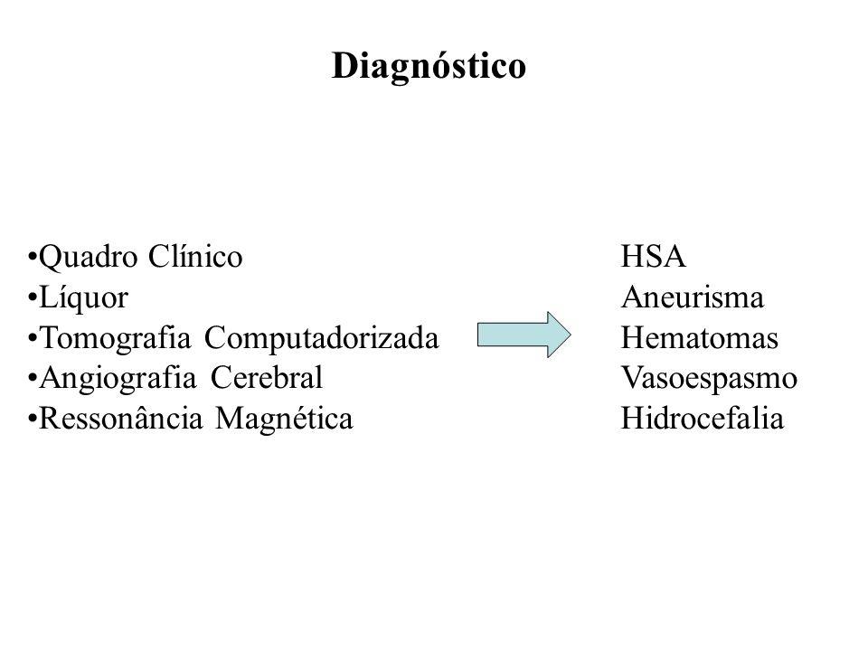 Diagnóstico Quadro Clínico Líquor Tomografia Computadorizada