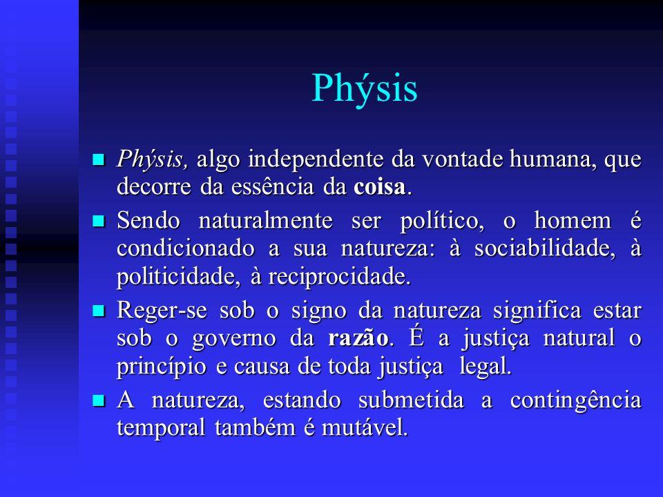 Phýsis Phýsis, algo independente da vontade humana, que decorre da essência da coisa.
