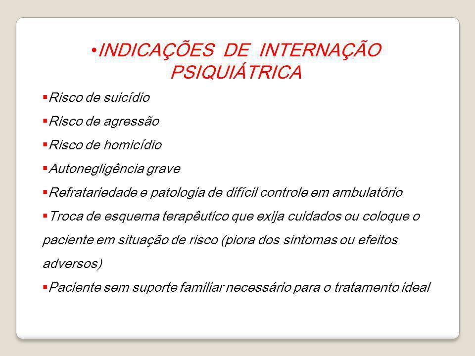 INDICAÇÕES DE INTERNAÇÃO PSIQUIÁTRICA