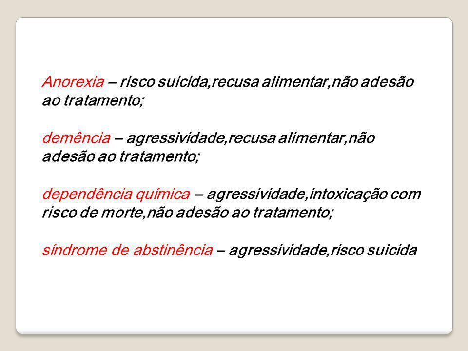 Anorexia – risco suicida,recusa alimentar,não adesão ao tratamento;