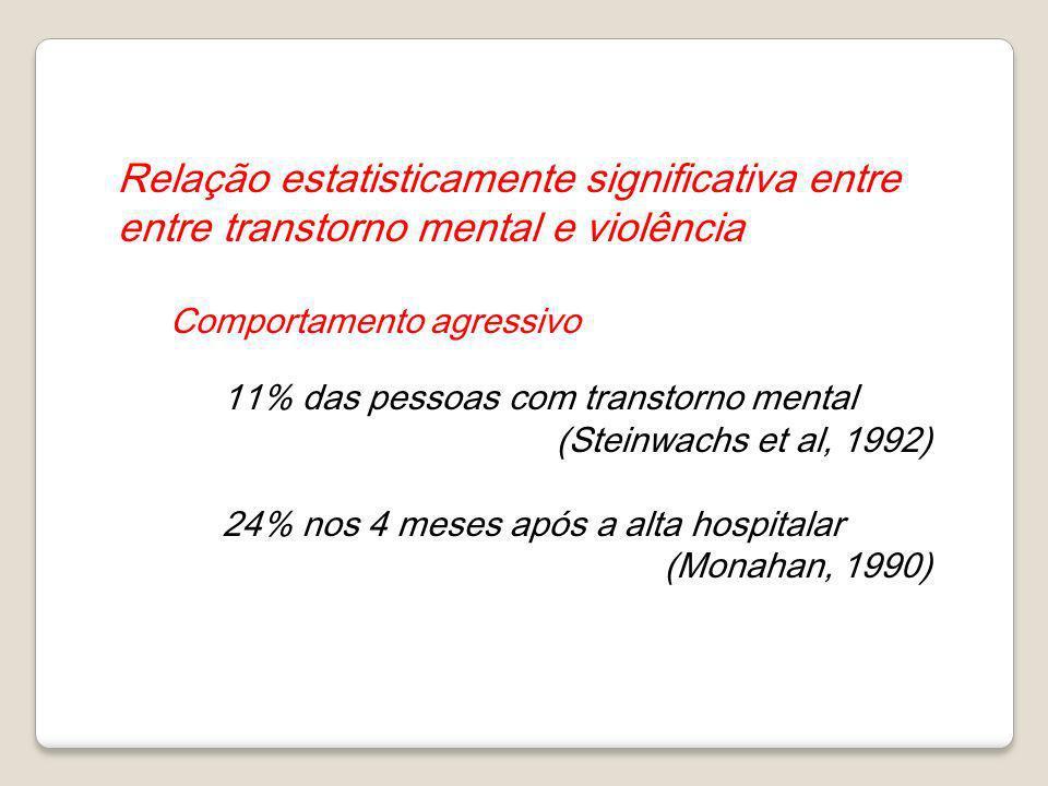 Relação estatisticamente significativa entre entre transtorno mental e violência