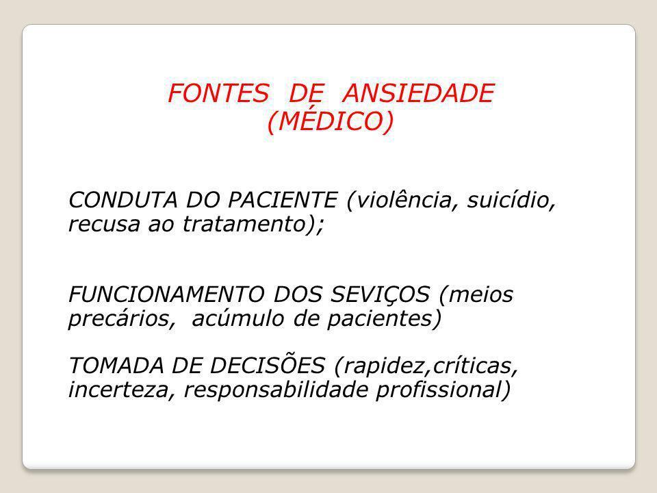FONTES DE ANSIEDADE (MÉDICO)