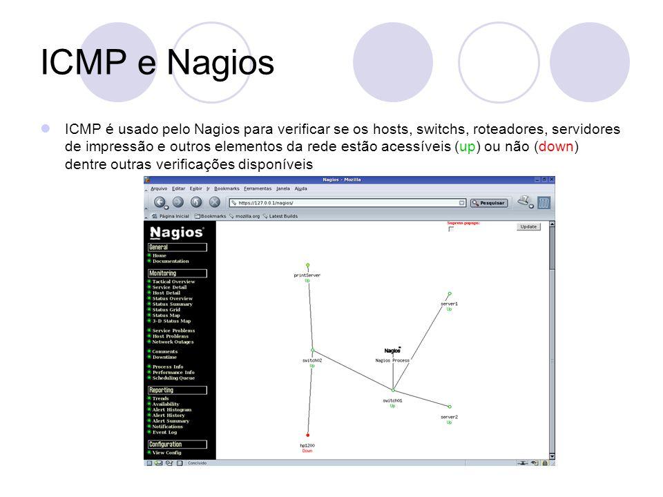 ICMP e Nagios